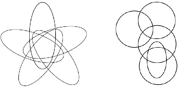 Visualizations With Venn And Euler Diagrams