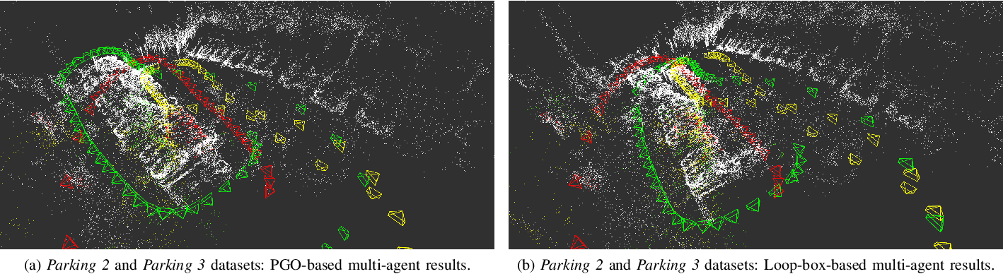 Figure 2 for Loop-box: Multi-Agent Direct SLAM Triggered by Single Loop Closure for Large-Scale Mapping