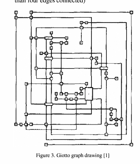 Algorithms In Electric Power System One Line Diagram Creation