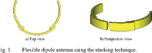 Figure 1 from Design of flexible triple-layer folded dipole