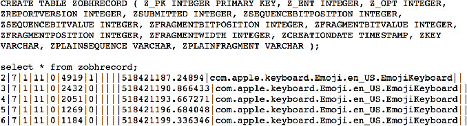 Figure 1 for Privacy Loss in Apple's Implementation of Differential Privacy on MacOS 10.12