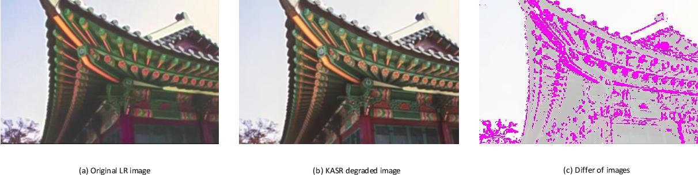 Figure 1 for Kernel Agnostic Real-world Image Super-resolution