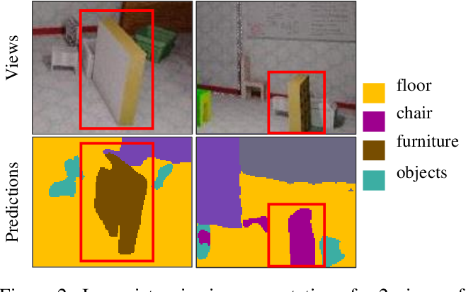 Figure 2 for ViewAL: Active Learning with Viewpoint Entropy for Semantic Segmentation