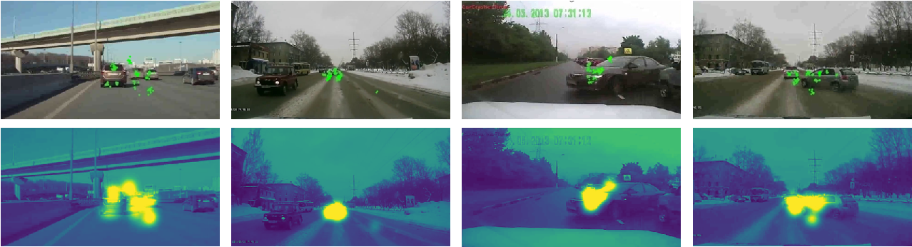 Figure 2 for Towards explainable artificial intelligence (XAI) for early anticipation of traffic accidents