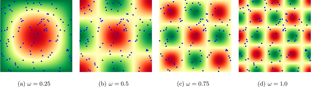 Figure 3 for What training reveals about neural network complexity