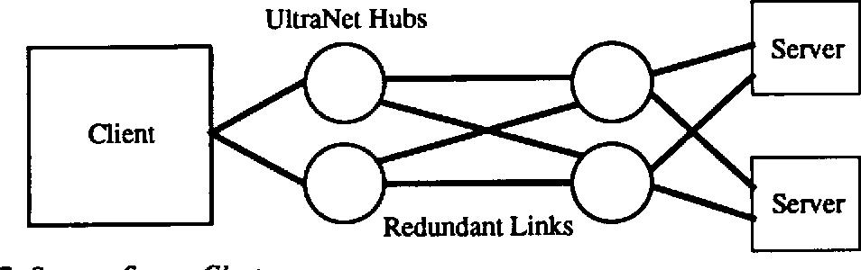 PDF] Robo-line storage: Low latency, high capacity storage