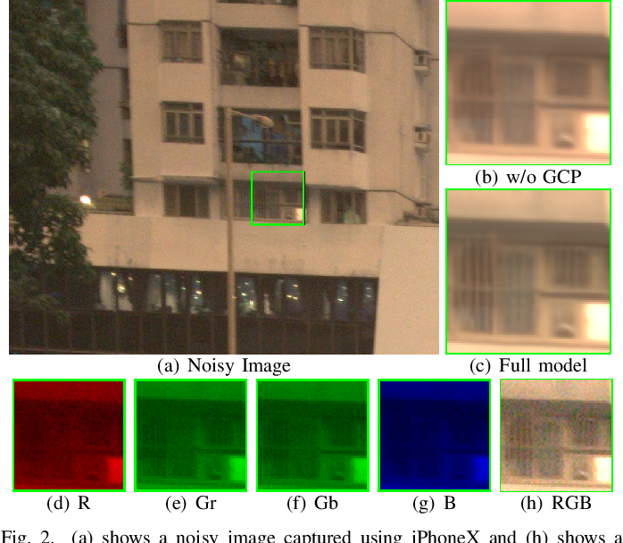 Figure 3 for Joint Denoising and Demosaicking with Green Channel Prior for Real-world Burst Images