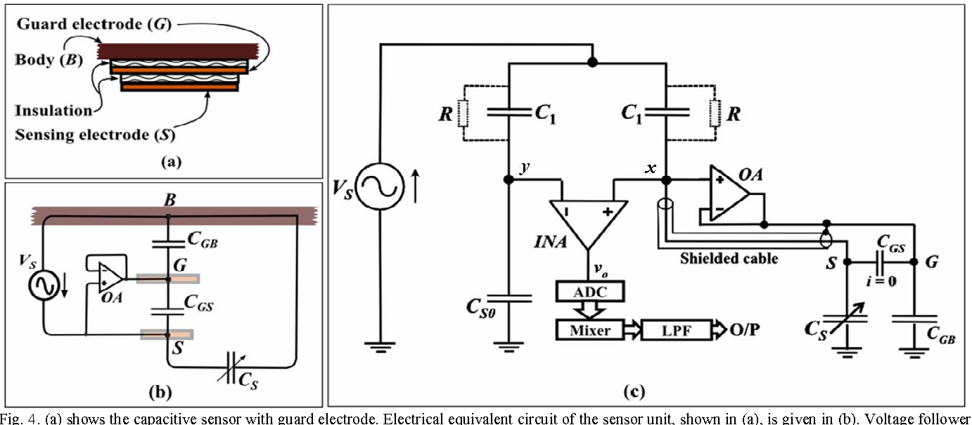 Figure 4 From A Capacitive Ice Layer Detection System Suitable For Line Follower Circuit Fig Shows The Sensor With Guard Electrode Electrical