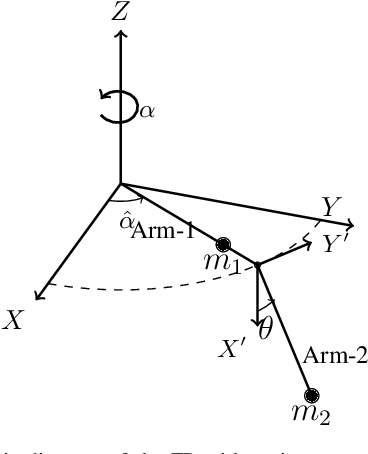Figure 4 for Model-Based Reinforcement Learning for Physical Systems Without Velocity and Acceleration Measurements
