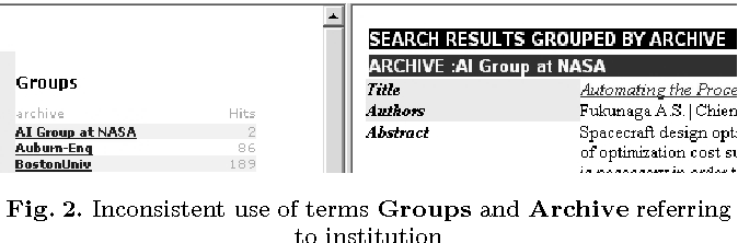 Fig. 2. Inconsistent use of terms Groups and Archive referring to institution