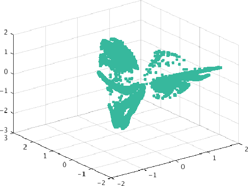 Figure 4 for People Mover's Distance: Class level geometry using fast pairwise data adaptive transportation costs