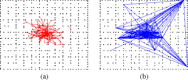 Figure 1 for Dynamic matrix factorization with social influence