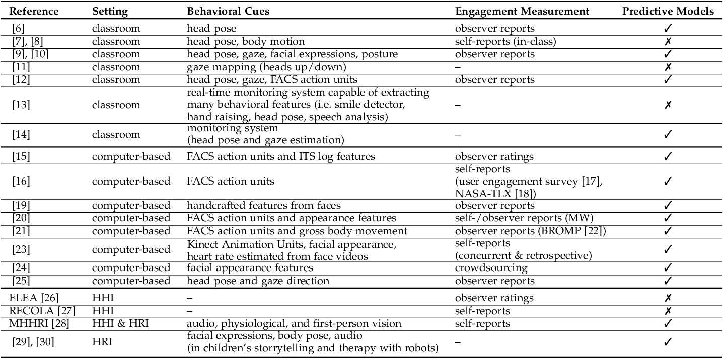 Figure 1 for Multimodal Engagement Analysis from Facial Videos in the Classroom