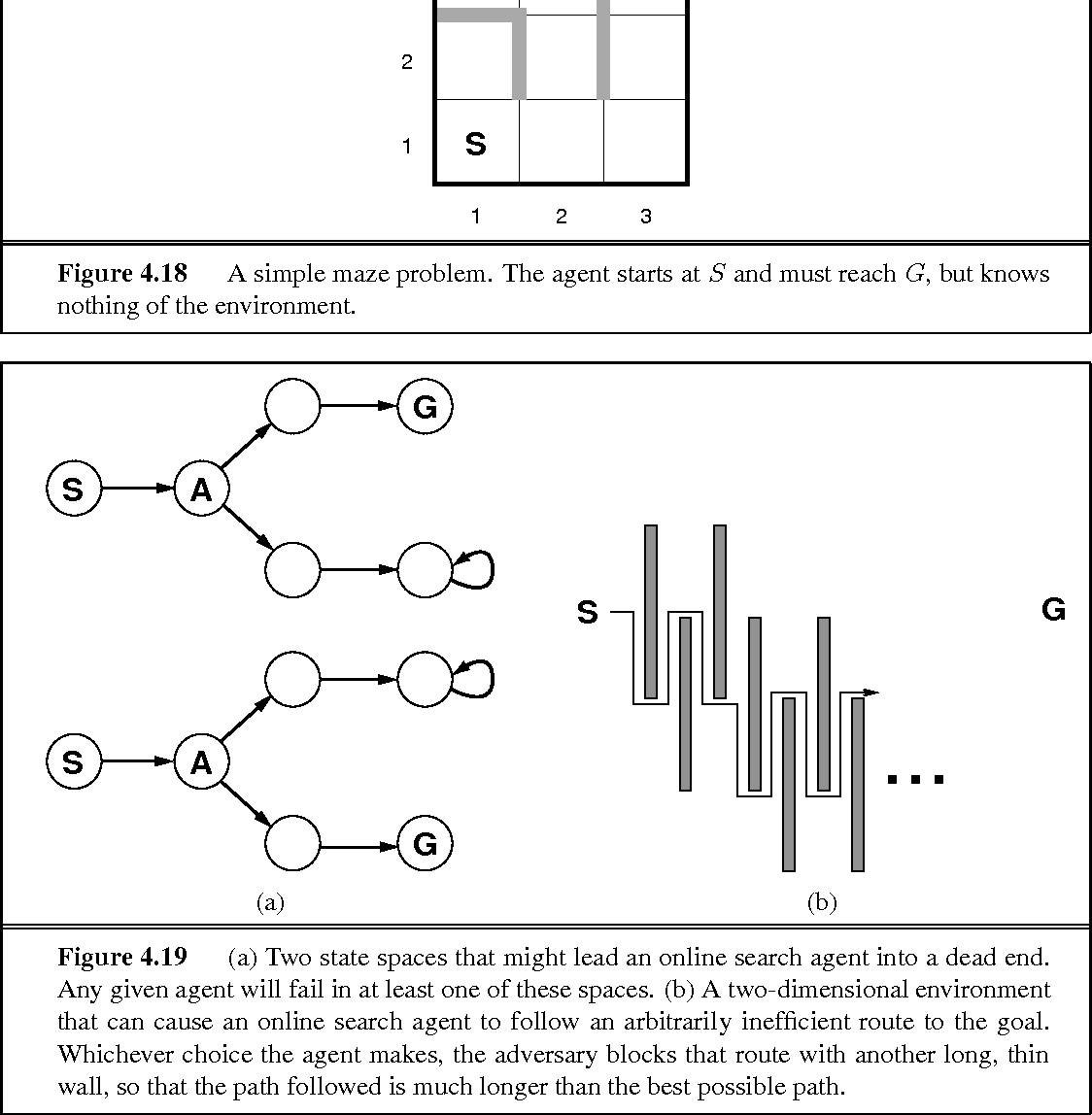 Figure 4 18 from Solving Problems by Searching 3 1 Problem-solving