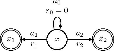 Figure 2 for Multi-Advisor Reinforcement Learning