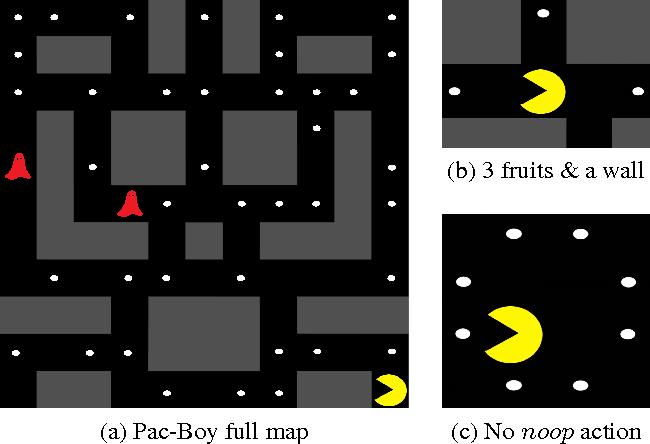 Figure 3 for Multi-Advisor Reinforcement Learning