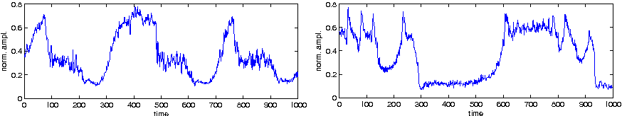 Figure 1 for Autoencoding Time Series for Visualisation