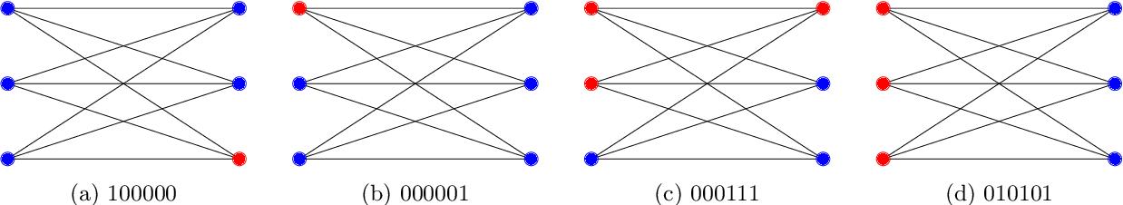 Figure 1 for Classical symmetries and QAOA
