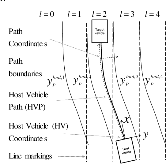 Figure 1 for Path Assignment Techniques For Vehicle Tracking
