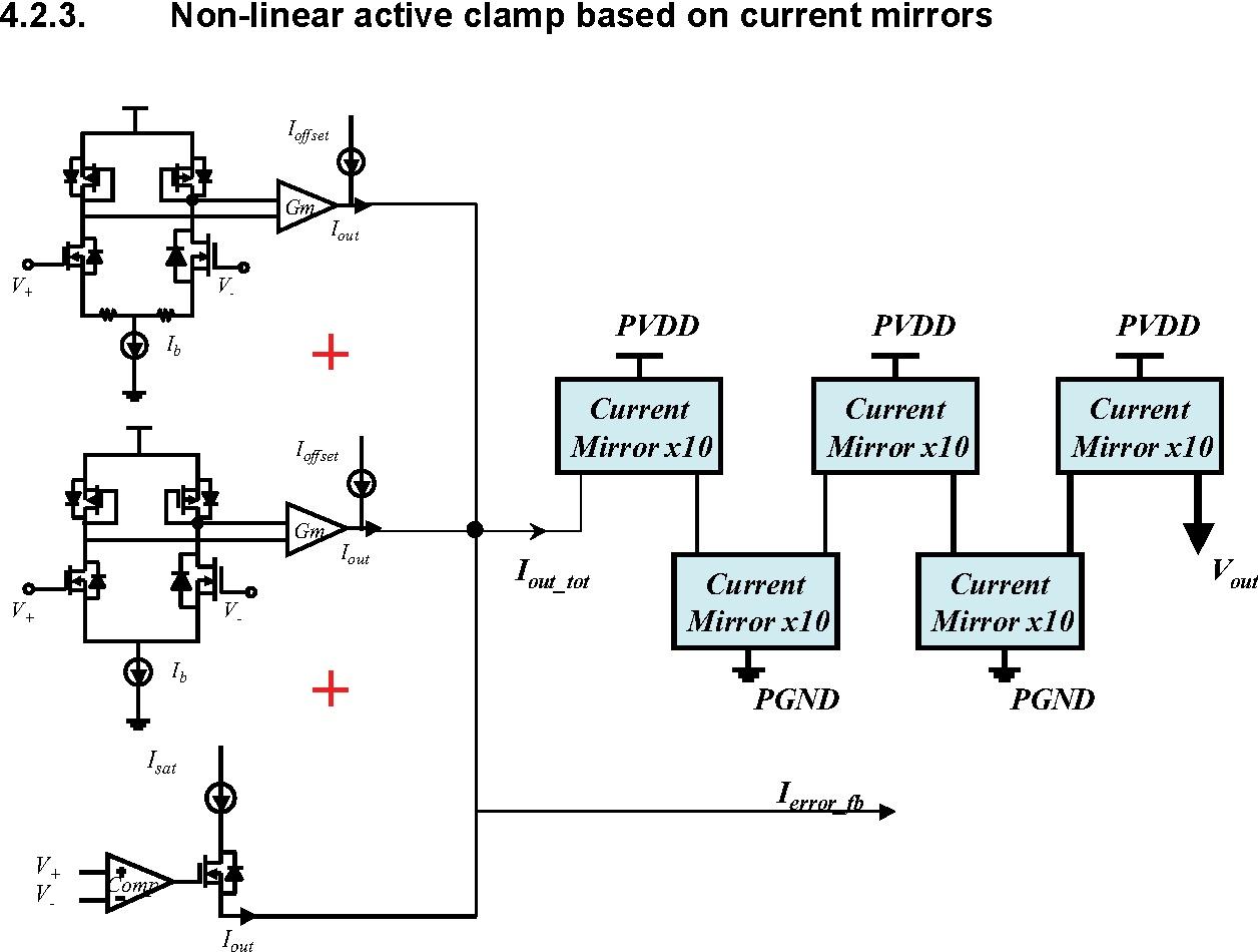 Figure 4 8 From Design Of Active Clamp For Fast Transient Voltage Pentium 2 Block Diagram Non Linear Pull Up Path