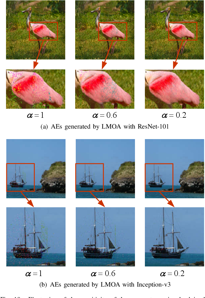 Figure 2 for Attention-Guided Black-box Adversarial Attacks with Large-Scale Multiobjective Evolutionary Optimization
