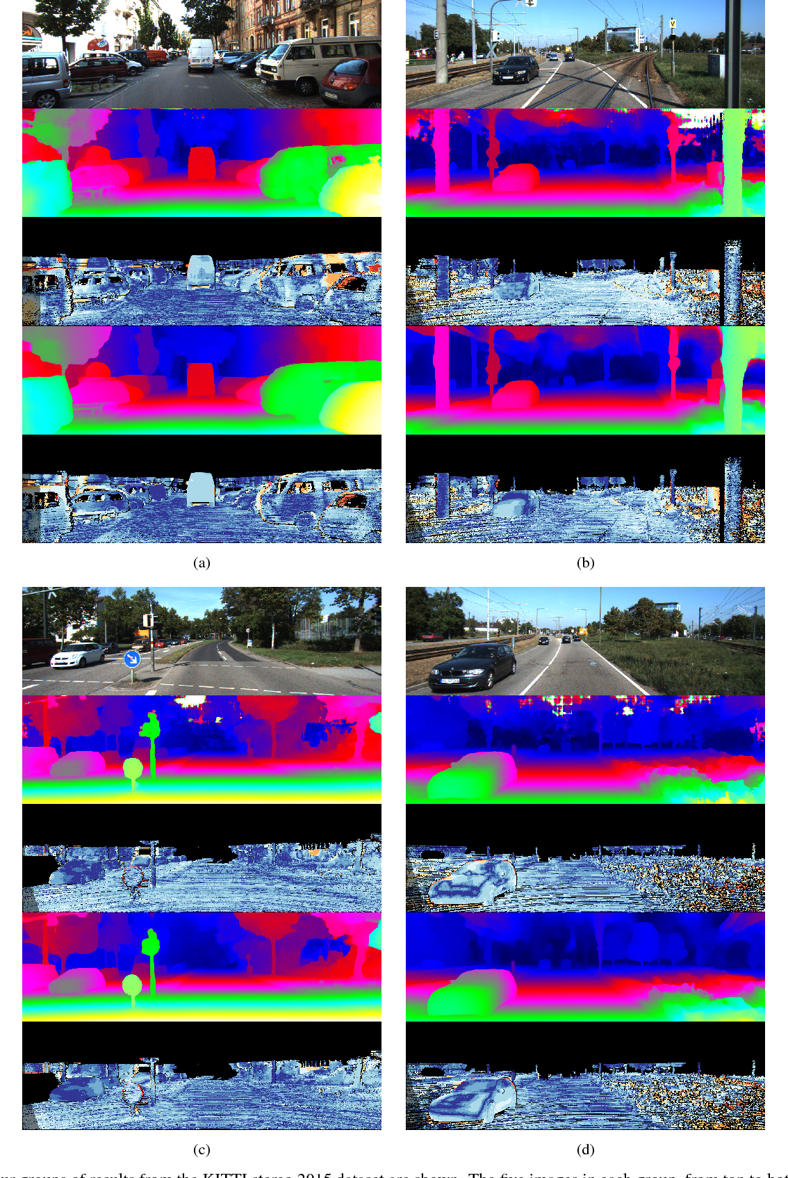 Figure 4 for Cascade Residual Learning: A Two-stage Convolutional Neural Network for Stereo Matching