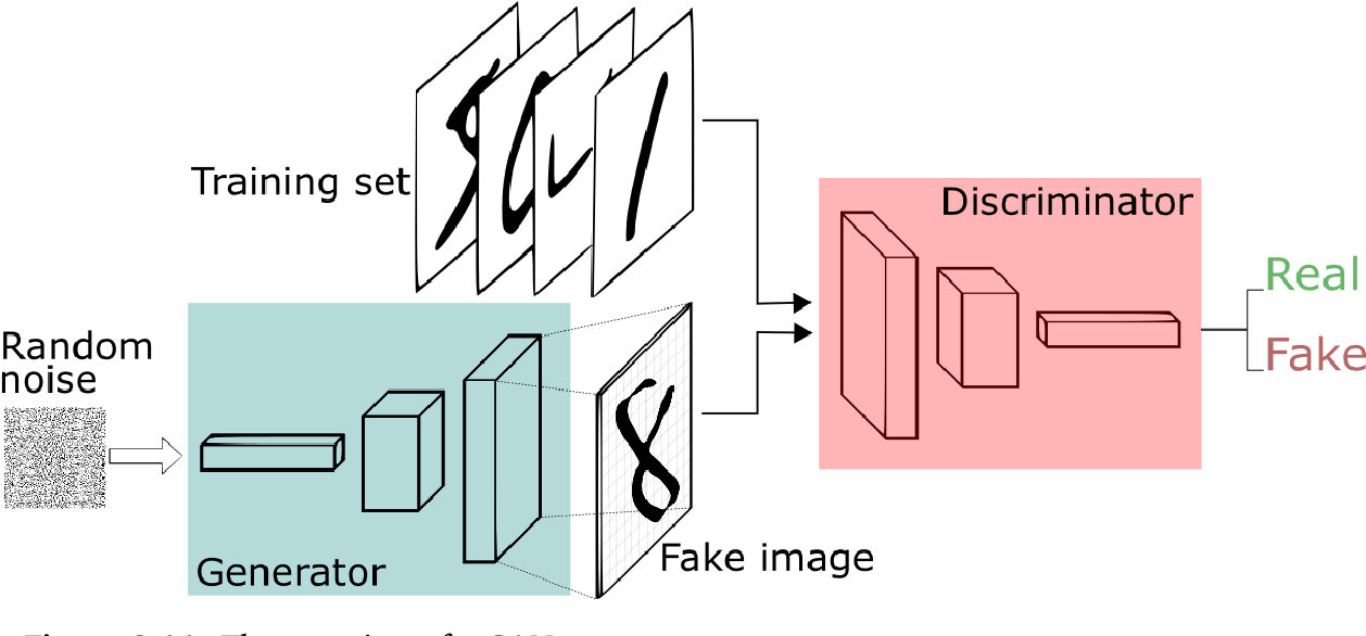 Figure 3 for AffWild Net and Aff-Wild Database