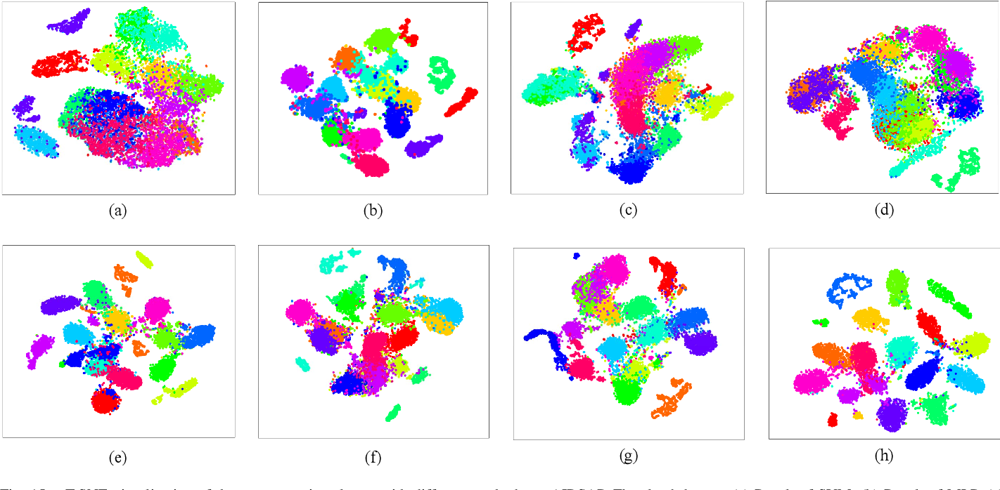 Figure 4 for PCLNet: A Practical Way for Unsupervised Deep PolSAR Representations and Few-Shot Classification