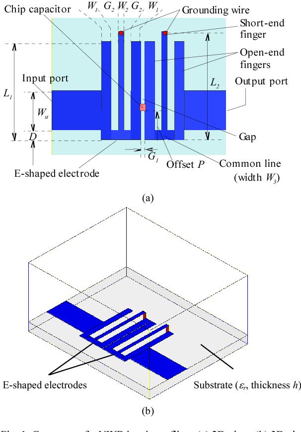 Figure 1 from Super-Compact Planar Ultra-Wideband (UWB) Bandpass ...