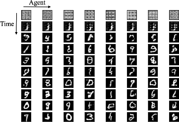 Figure 3 for Competing Adaptive Networks