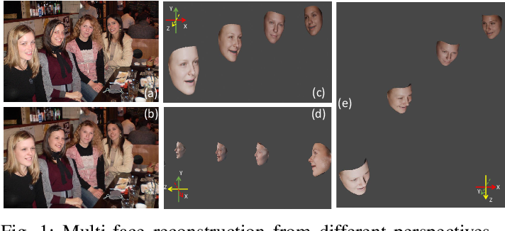 Figure 1 for Weakly-Supervised Multi-Face 3D Reconstruction