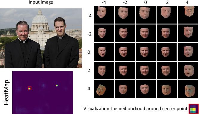 Figure 2 for Weakly-Supervised Multi-Face 3D Reconstruction