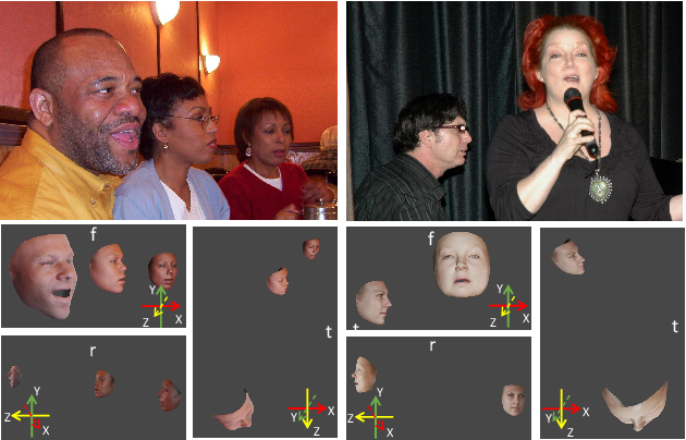 Figure 4 for Weakly-Supervised Multi-Face 3D Reconstruction