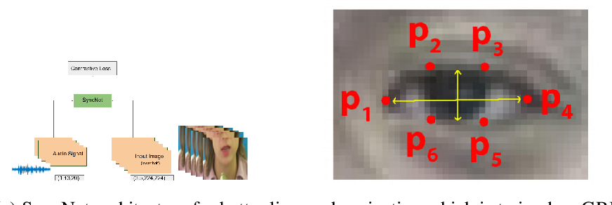 Figure 3 for One Shot Audio to Animated Video Generation