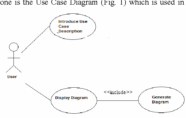 Uml sequence diagram generator system from use case description figure 1 ccuart Gallery