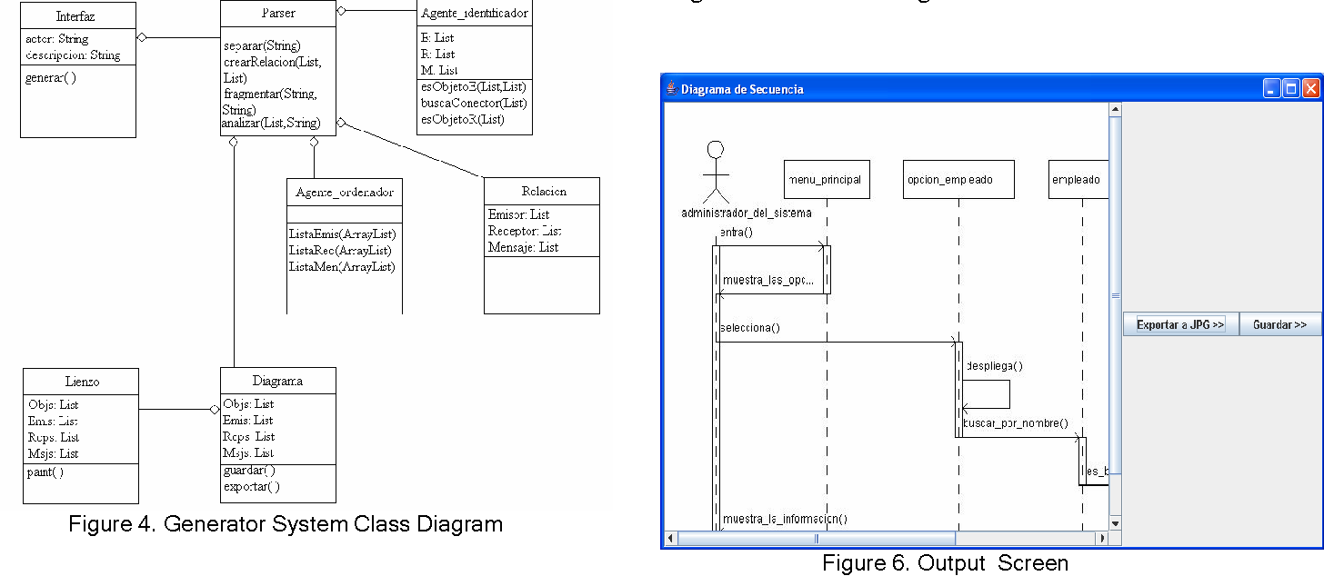 Figure 4 from uml sequence diagram generator system from use case generator system class diagram ccuart Gallery