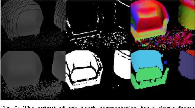 Figure 2 for Incremental Object Database: Building 3D Models from Multiple Partial Observations