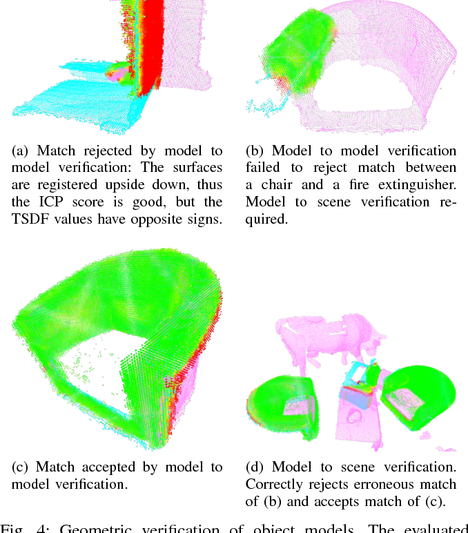Figure 4 for Incremental Object Database: Building 3D Models from Multiple Partial Observations