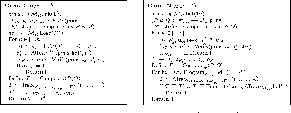 figure 5 games defining the correctness left and security right of