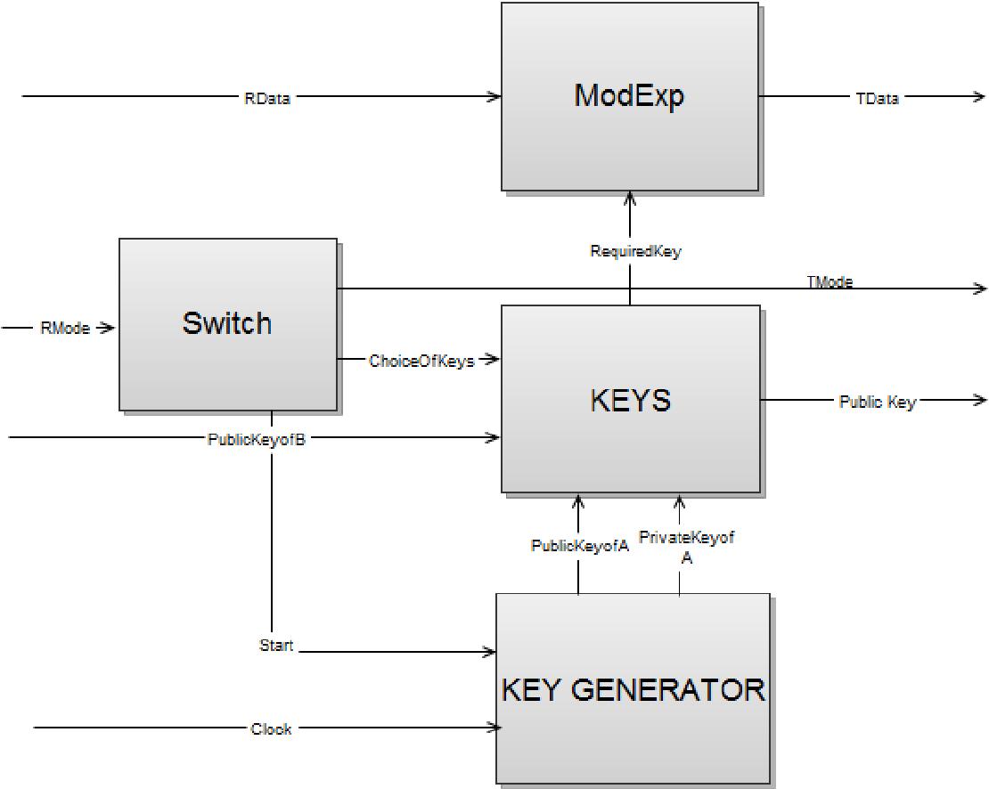 Ee Block Diagram Web About Wiring Electrical Software And Flowchart For An Cs Roles Team 3 Semantic Scholar Rh Semanticscholar Org Circuit
