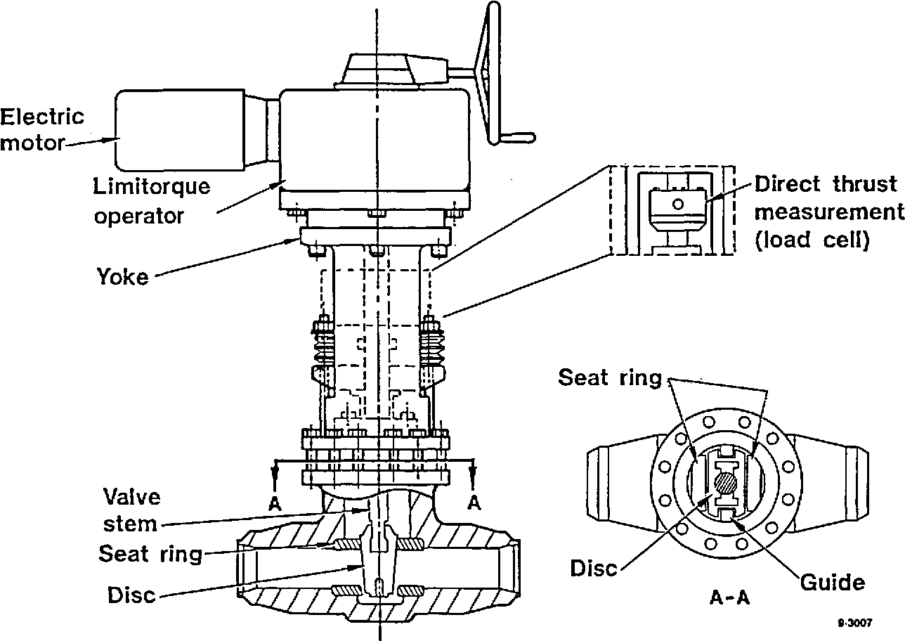 3 phase motor operated valves wiring diagram tritec motor operated valve wiring diagram limitorque motor operated valve - impremedia.net #3