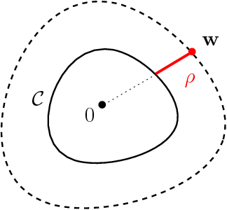 Figure 3 for Generalized Conditional Gradient for Sparse Estimation