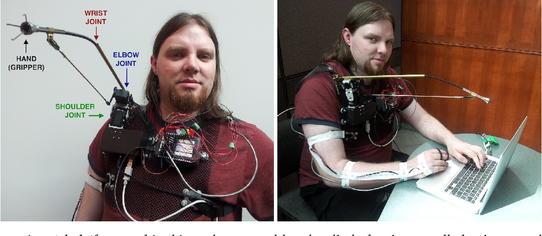 Figure 2 for Temporal-Difference Learning to Assist Human Decision Making during the Control of an Artificial Limb