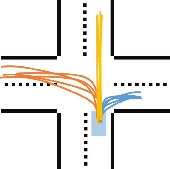 Figure 1 for Learning Probabilistic Intersection Traffic Models for Trajectory Prediction