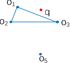 Figure 4 for A Note on Graph-Based Nearest Neighbor Search