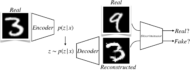 Figure 4 for Modeling Gestalt Visual Reasoning on the Raven's Progressive Matrices Intelligence Test Using Generative Image Inpainting Techniques