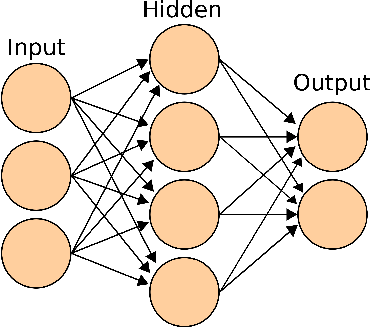 Figure 1 for Deep Neural Networks to Enable Real-time Multimessenger Astrophysics