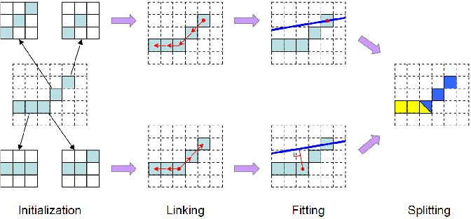 Figure 2 from Design and Performance Evaluation of Image Processing