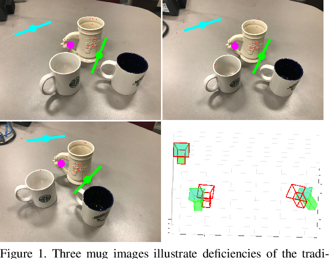 Figure 1 for Trifocal Relative Pose from Lines at Points and its Efficient Solution
