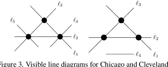 Figure 4 for Trifocal Relative Pose from Lines at Points and its Efficient Solution